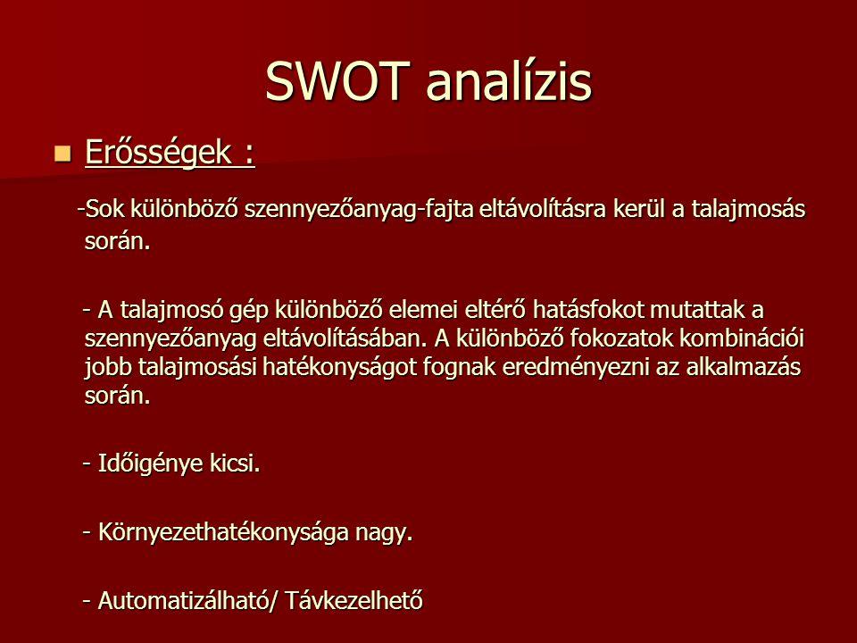 SWOT analízis Erősségek : Erősségek : -Sok különböző szennyezőanyag-fajta eltávolításra kerül a talajmosás során.