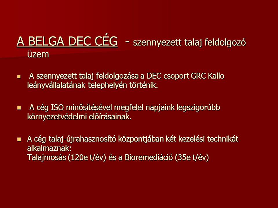 A BELGA DEC CÉG - szennyezett talaj feldolgozó üzem A szennyezett talaj feldolgozása a DEC csoport GRC Kallo leányvállalatának telephelyén történik.