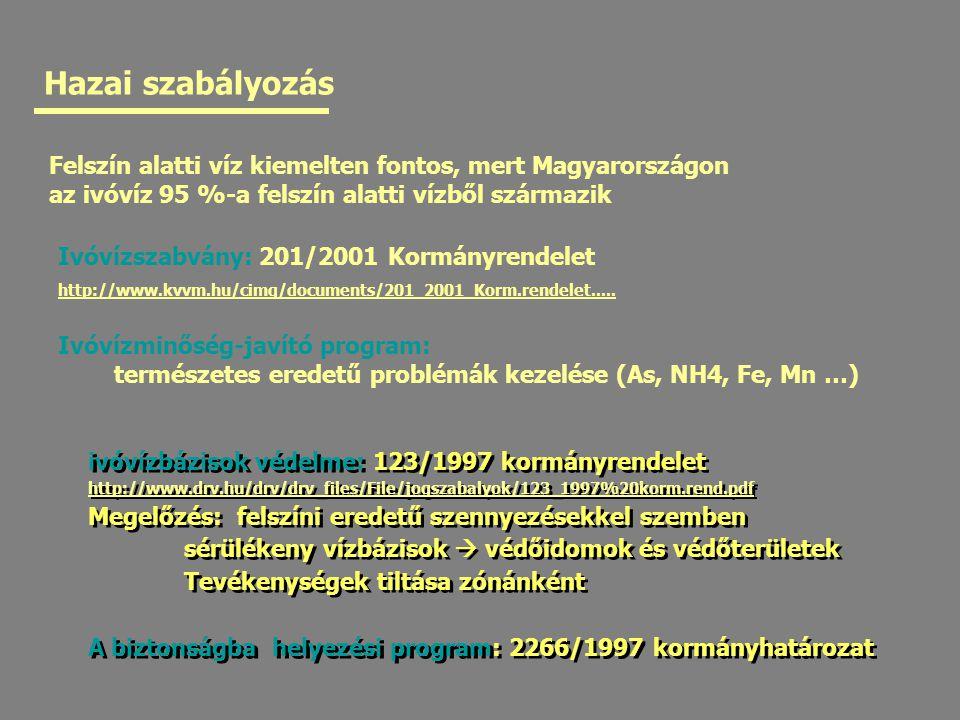 ivóvízbázisok védelme: 123/1997 kormányrendelet http://www.drv.hu/drv/drv_files/File/jogszabalyok/123_1997%20korm.rend.pdf Megelőzés: felszíni eredetű szennyezésekkel szemben sérülékeny vízbázisok  védőidomok és védőterületek Tevékenységek tiltása zónánként A biztonságba helyezési program: 2266/1997 kormányhatározat ivóvízbázisok védelme: 123/1997 kormányrendelet http://www.drv.hu/drv/drv_files/File/jogszabalyok/123_1997%20korm.rend.pdf Megelőzés: felszíni eredetű szennyezésekkel szemben sérülékeny vízbázisok  védőidomok és védőterületek Tevékenységek tiltása zónánként A biztonságba helyezési program: 2266/1997 kormányhatározat Hazai szabályozás Felszín alatti víz kiemelten fontos, mert Magyarországon az ivóvíz 95 %-a felszín alatti vízből származik Ivóvízszabvány: 201/2001 Kormányrendelet http://www.kvvm.hu/cimg/documents/201_2001_Korm.rendelet.....