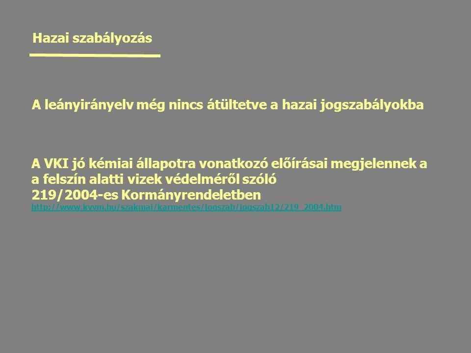 Hazai szabályozás A leányirányelv még nincs átültetve a hazai jogszabályokba A VKI jó kémiai állapotra vonatkozó előírásai megjelennek a a felszín ala