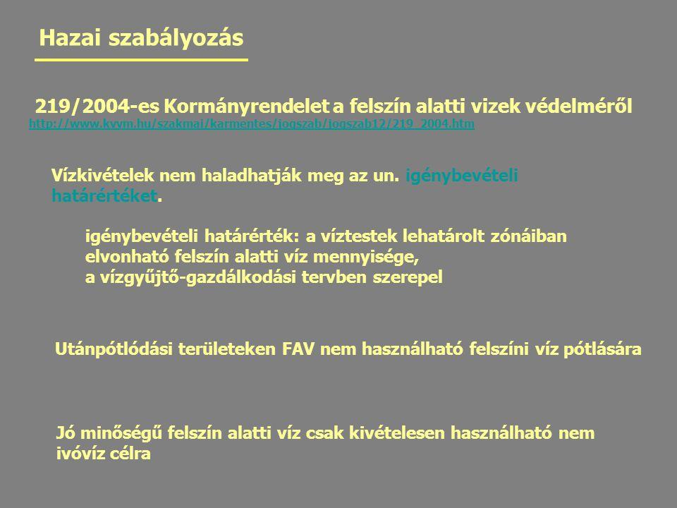 Hazai szabályozás Kiegészítő rendeletek: 72/1996 Kormányrendelet a vízgazdálkodási hatósági jogkör gyakorlásáról http://www.vkj.hu/jogszab/75.html 18/1996 Miniszteri rendelet a vízjogi engedélyezési eljáráshoz szükséges kérelemről és mellékleteiről Előkészületben: Miniszteri rendelet a felszín alatti vízkészletekbe történő beavatkozással és a vízkútfúrással kapcsolatos egyes szabályok megállapításáról