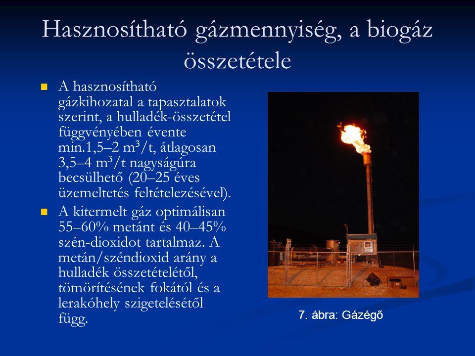 Hasznosítható gázmennyiség, a biogáz összetétele A hasznosítható gázkihozatal a tapasztalatok szerint, a hulladék-összetétel függvényében évente min.1