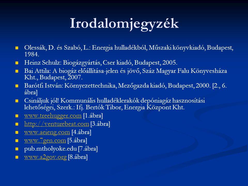 Irodalomjegyzék Olessák, D. és Szabó, L.: Energia hulladékból, Műszaki könyvkiadó, Budapest, 1984. Heinz Schulz: Biogázgyártás, Cser kiadó, Budapest,
