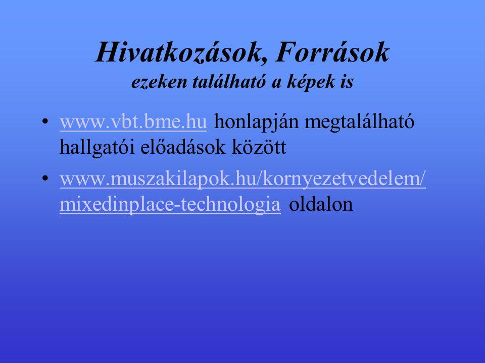 Hivatkozások, Források ezeken található a képek is www.vbt.bme.hu honlapján megtalálható hallgatói előadások közöttwww.vbt.bme.hu www.muszakilapok.hu/kornyezetvedelem/ mixedinplace-technologia oldalonwww.muszakilapok.hu/kornyezetvedelem/ mixedinplace-technologia