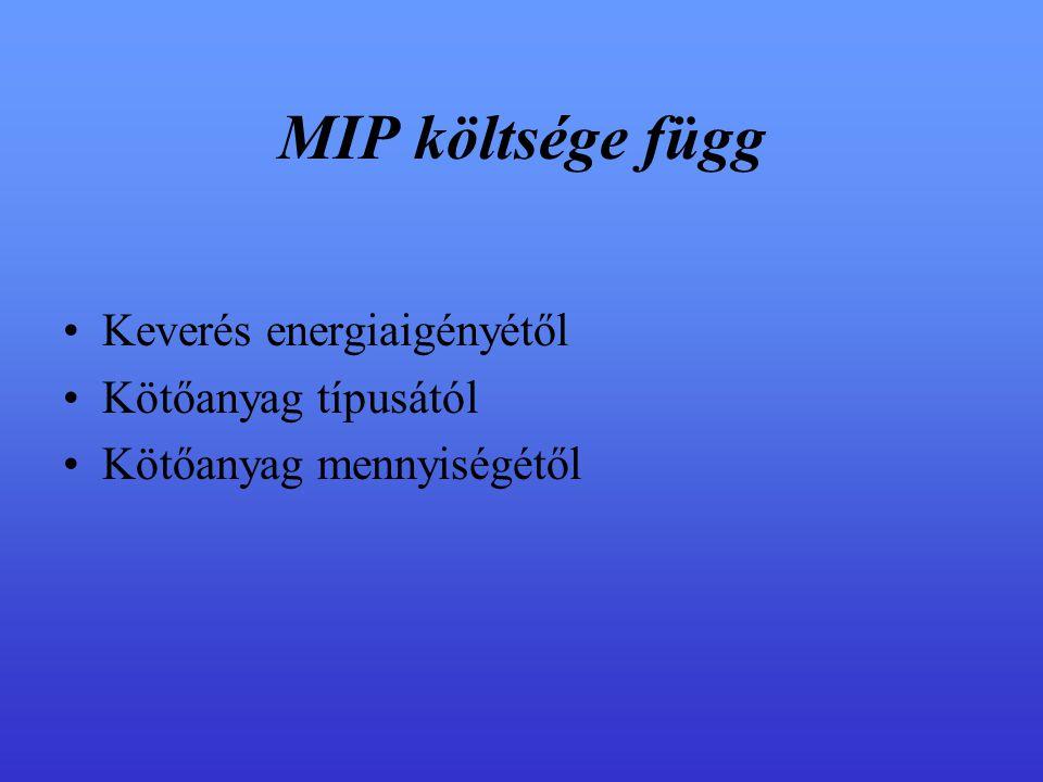 MIP költsége függ Keverés energiaigényétől Kötőanyag típusától Kötőanyag mennyiségétől