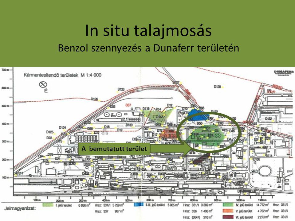 A bemutatott terület In situ talajmosás Benzol szennyezés a Dunaferr területén