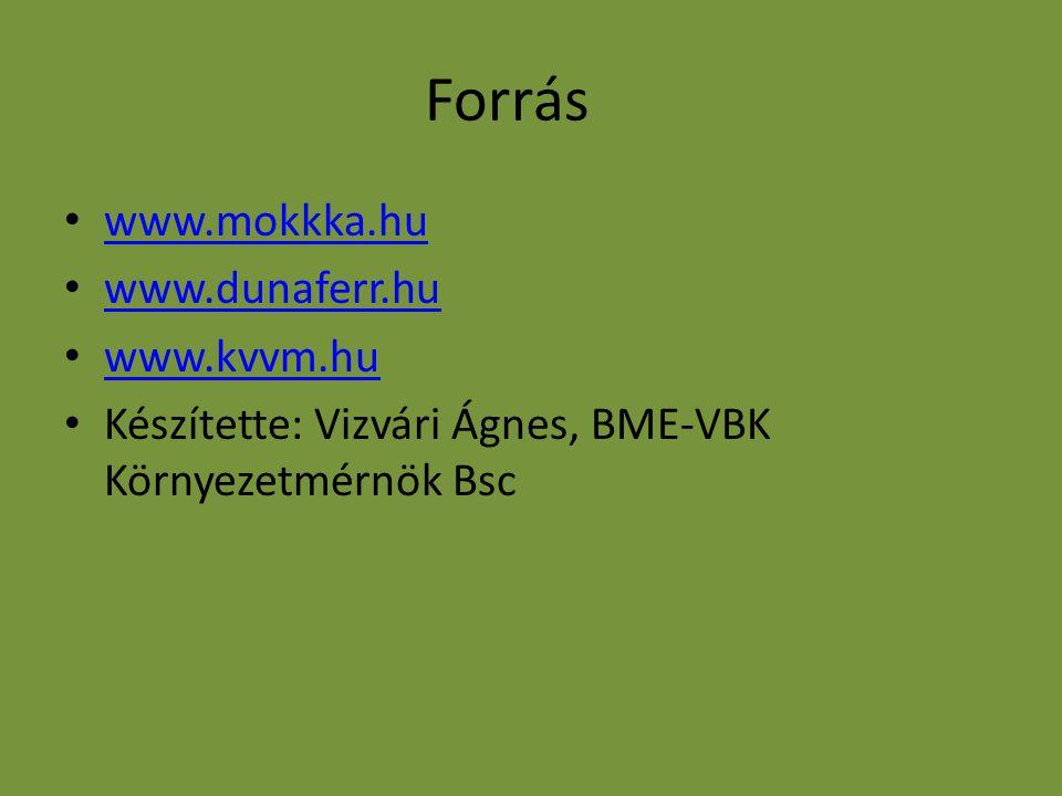 Forrás www.mokkka.hu www.dunaferr.hu www.kvvm.hu Készítette: Vizvári Ágnes, BME-VBK Környezetmérnök Bsc