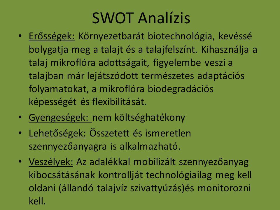 SWOT Analízis Erősségek: Környezetbarát biotechnológia, kevéssé bolygatja meg a talajt és a talajfelszínt. Kihasználja a talaj mikroflóra adottságait,