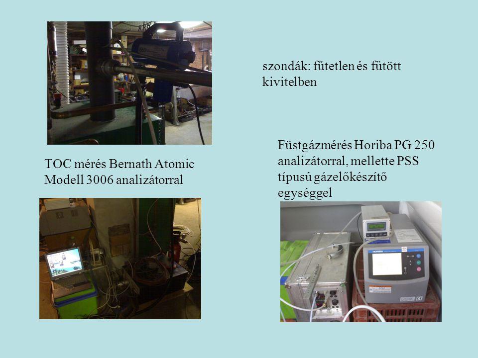 szondák: fűtetlen és fűtött kivitelben TOC mérés Bernath Atomic Modell 3006 analizátorral Füstgázmérés Horiba PG 250 analizátorral, mellette PSS típus