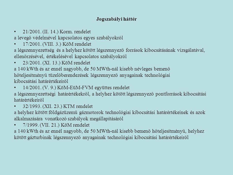 Jogszabályi háttér 21/2001. (II. 14.) Korm. rendelet a levegő védelmével kapcsolatos egyes szabályokról 17/2001. (VIII. 3.) KöM rendelet a légszennyez