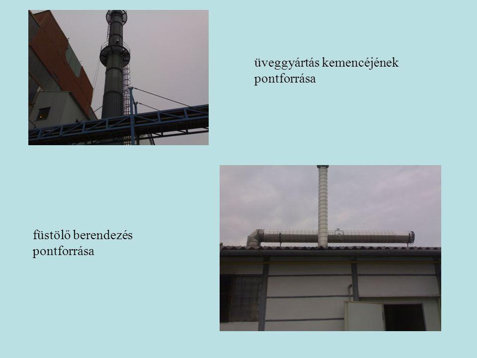 üveggyártás kemencéjének pontforrása füstölő berendezés pontforrása