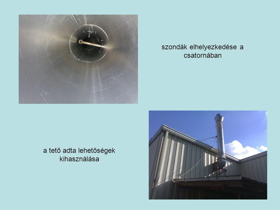 A füstgázok meghatározásánál a mérőkört a következők szerint állíthatjuk össze: A mérőcsonkra a megfelelő anyagú fűtött, vagy fűtetlen szondával csatlakozunk.