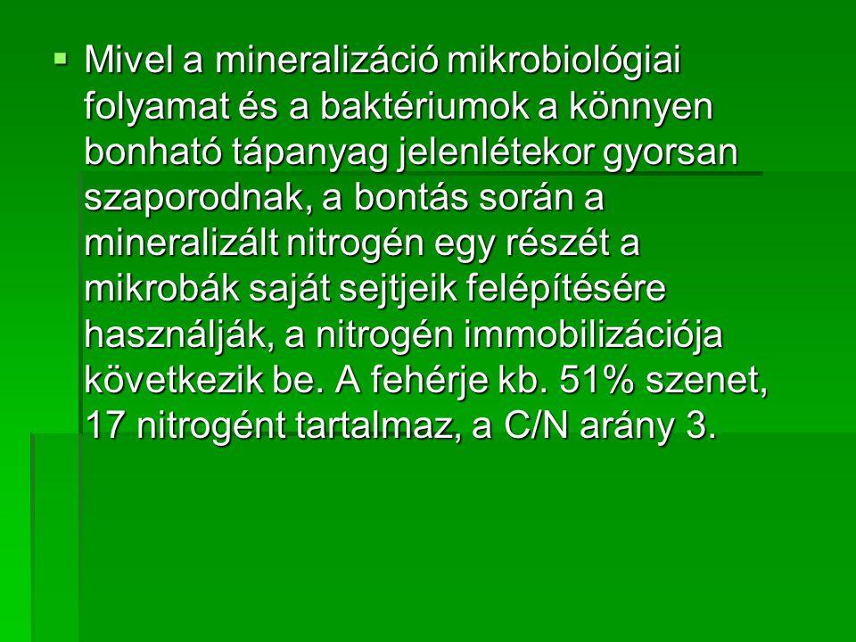  Mivel a mineralizáció mikrobiológiai folyamat és a baktériumok a könnyen bonható tápanyag jelenlétekor gyorsan szaporodnak, a bontás során a mineral