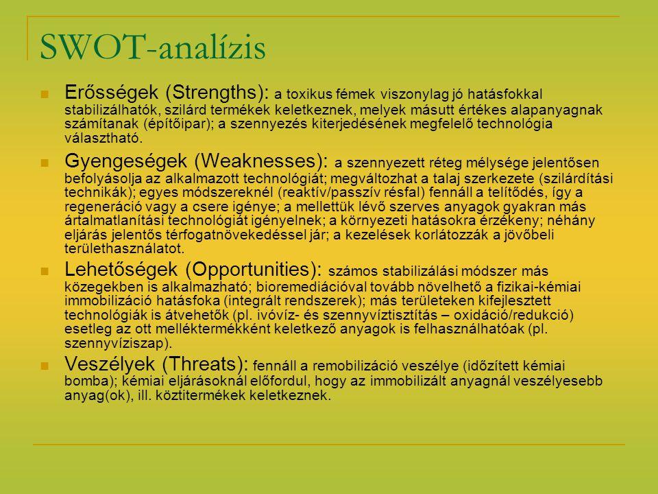 SWOT-analízis Erősségek (Strengths): a toxikus fémek viszonylag jó hatásfokkal stabilizálhatók, szilárd termékek keletkeznek, melyek másutt értékes al