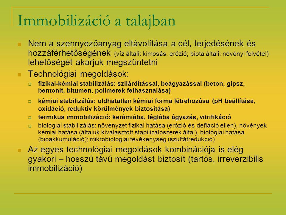 Felhasznált irodalom www.mokkka.hu http://www.kvvm.hu/szakmai/karmentes/kiadvanyok/ Feigl, Gruiz, Atkári, Uzinger (2006): Fémmel szennyezett területek integrált kémiai és fitostabilizációja.