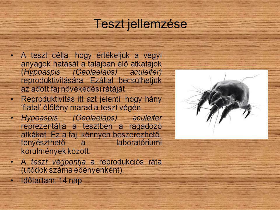 Teszt jellemzése A teszt célja, hogy értékeljük a vegyi anyagok hatását a talajban élő atkafajok (Hypoaspis (Geolaelaps) aculeifer) reproduktivitására.