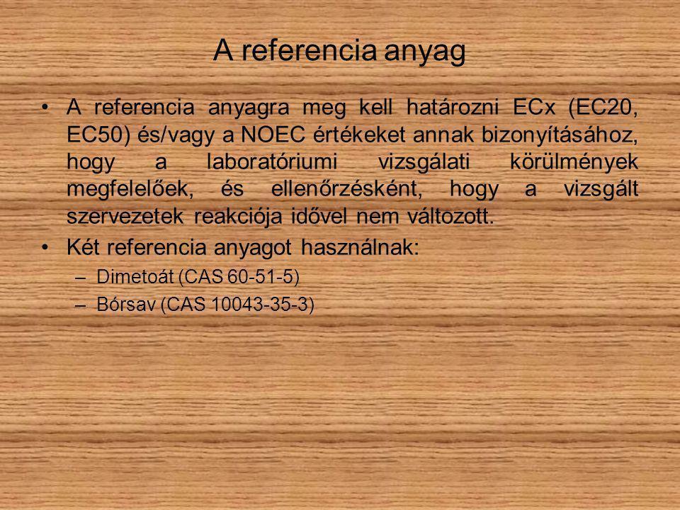 A referencia anyag A referencia anyagra meg kell határozni ECx (EC20, EC50) és/vagy a NOEC értékeket annak bizonyításához, hogy a laboratóriumi vizsgálati körülmények megfelelőek, és ellenőrzésként, hogy a vizsgált szervezetek reakciója idővel nem változott.