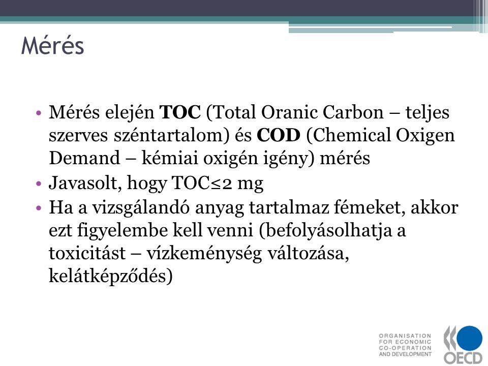 Mérés elején TOC (Total Oranic Carbon – teljes szerves széntartalom) és COD (Chemical Oxigen Demand – kémiai oxigén igény) mérés Javasolt, hogy TOC≤2