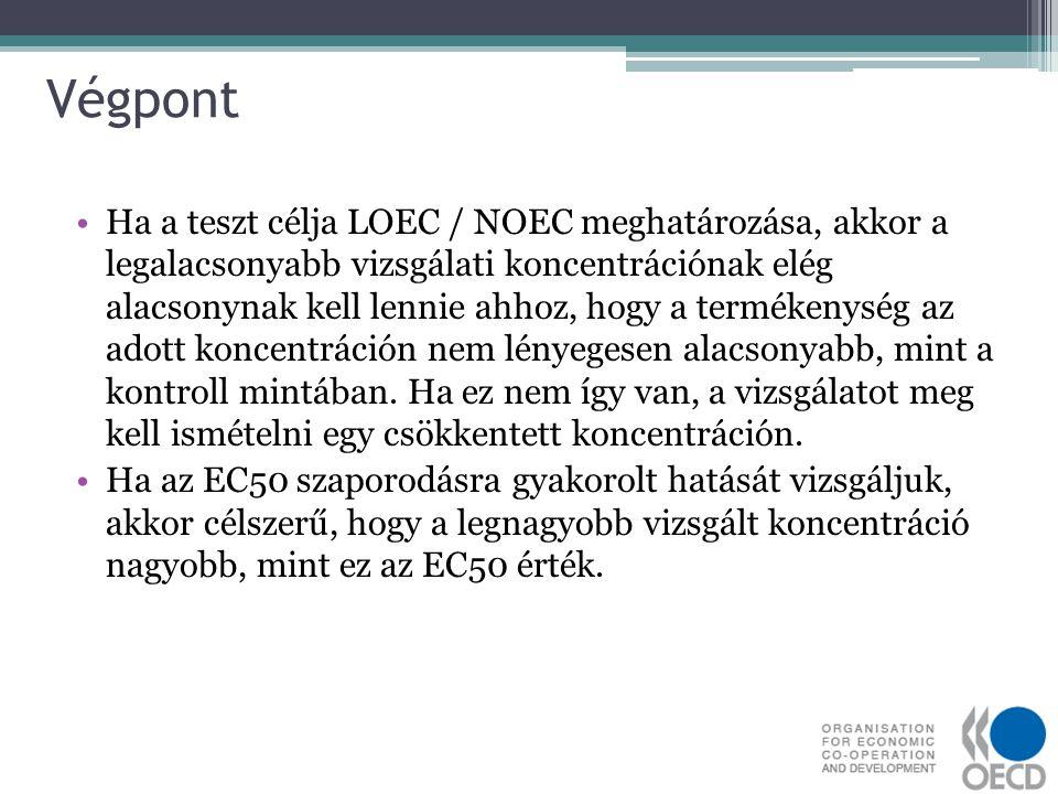 Ha a teszt célja LOEC / NOEC meghatározása, akkor a legalacsonyabb vizsgálati koncentrációnak elég alacsonynak kell lennie ahhoz, hogy a termékenység