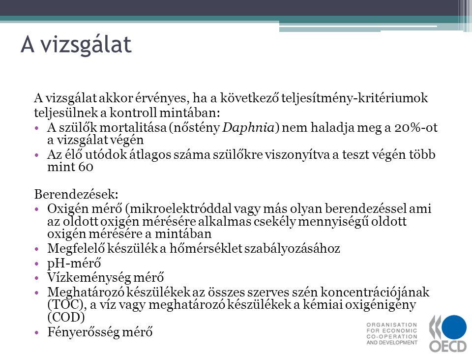 A vizsgálat akkor érvényes, ha a következő teljesítmény-kritériumok teljesülnek a kontroll mintában: A szülők mortalitása (nőstény Daphnia) nem haladj
