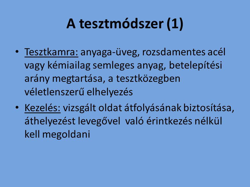 A teszt elvégzéséhez ajánlott édesvízi halfajok: Szivárványos pisztráng Zebradánió Cselle Medaka Tengeri faj: Tarka fogasponty A listától való eltéréseket minden esetben meg kell indokolni.