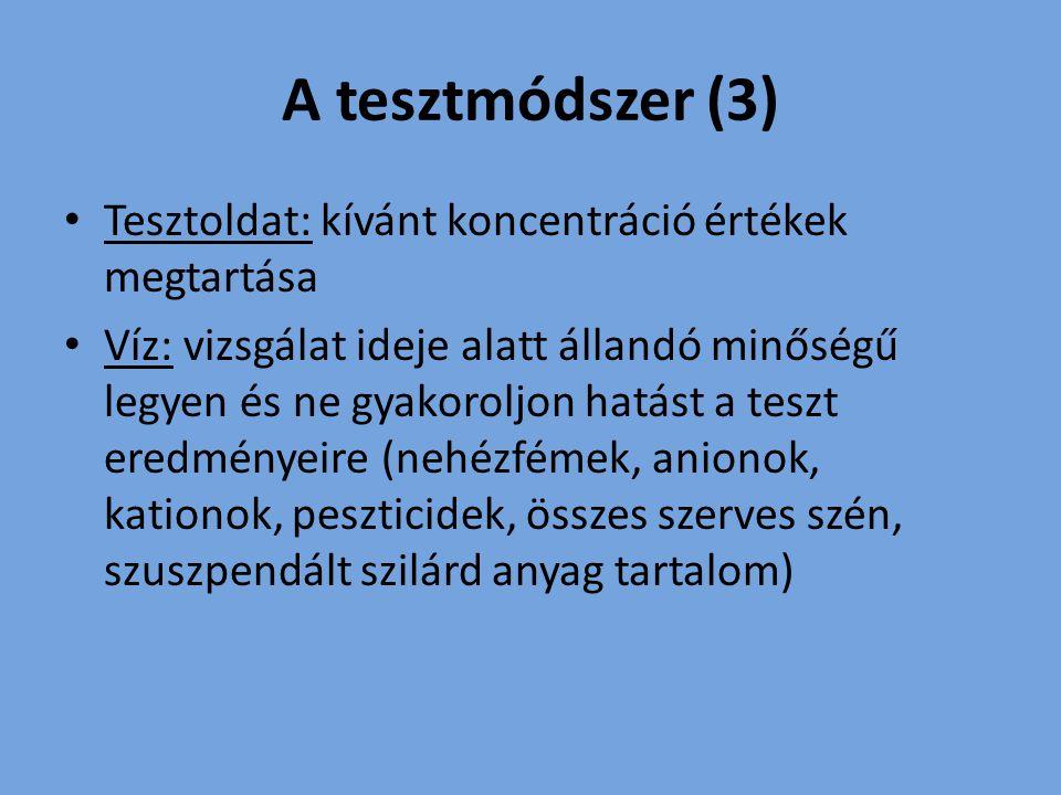 A tesztmódszer (3) Tesztoldat: kívánt koncentráció értékek megtartása Víz: vizsgálat ideje alatt állandó minőségű legyen és ne gyakoroljon hatást a te