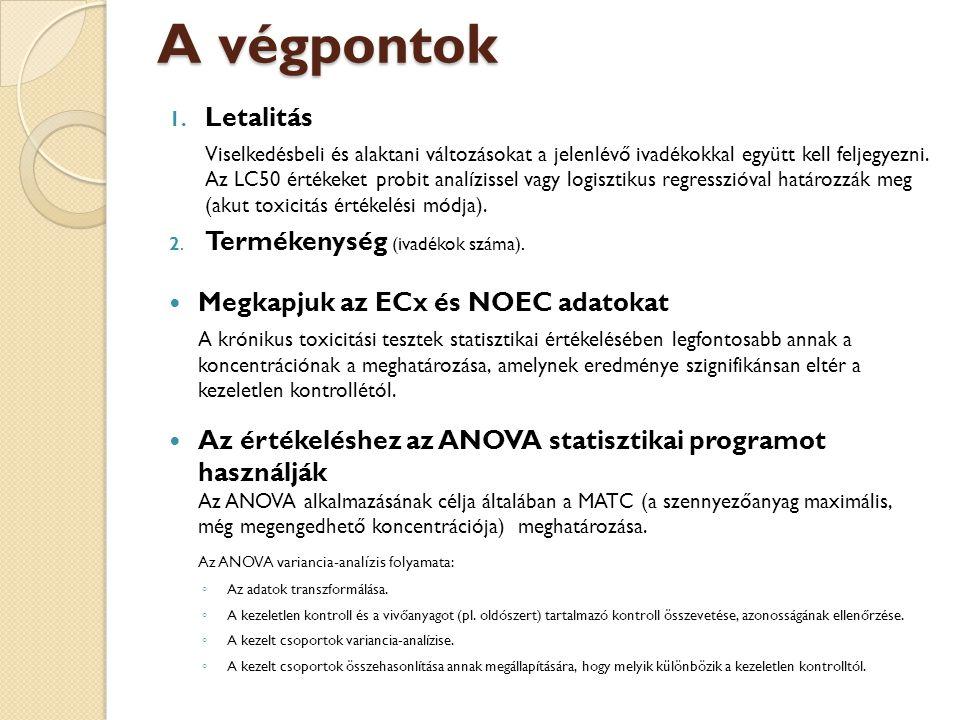 A végpontok 1. Letalitás Viselkedésbeli és alaktani változásokat a jelenlévő ivadékokkal együtt kell feljegyezni. Az LC50 értékeket probit analízissel