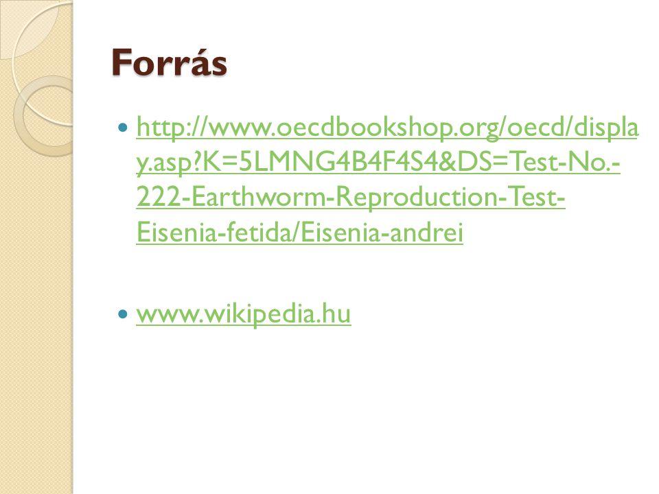 Forrás http://www.oecdbookshop.org/oecd/displa y.asp?K=5LMNG4B4F4S4&DS=Test-No.- 222-Earthworm-Reproduction-Test- Eisenia-fetida/Eisenia-andrei http:/