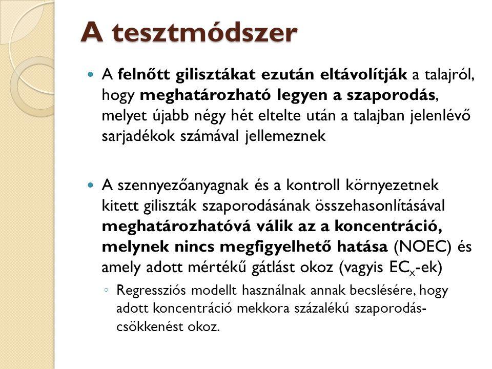 Forrás http://www.oecdbookshop.org/oecd/displa y.asp?K=5LMNG4B4F4S4&DS=Test-No.- 222-Earthworm-Reproduction-Test- Eisenia-fetida/Eisenia-andrei http://www.oecdbookshop.org/oecd/displa y.asp?K=5LMNG4B4F4S4&DS=Test-No.- 222-Earthworm-Reproduction-Test- Eisenia-fetida/Eisenia-andrei www.wikipedia.hu