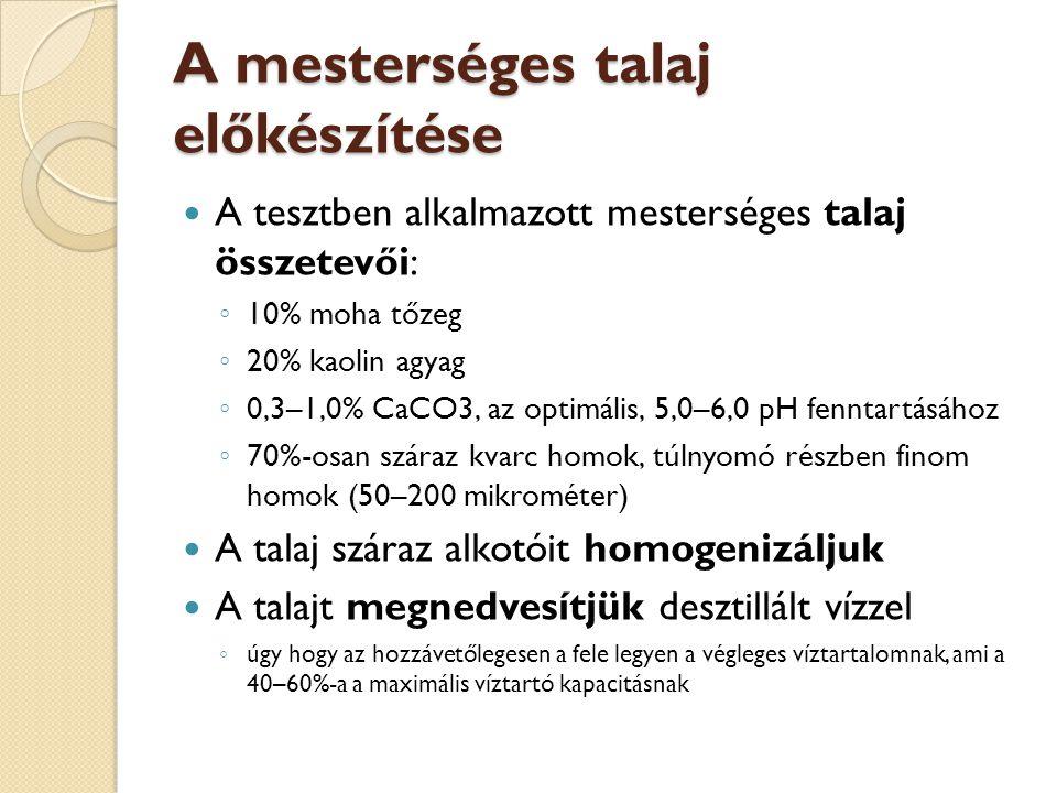 A tesztállatok kiválasztása és előkészítése Eisenia fetida vagy Eisenia andrei fajok használhatóak 10 db kerül egy edénybe 2 hónapnál idősebb, de 1 évnél fiatalabb Azonos korstruktúrával jellemezhető tenyészetből kell kiválasztani Egy csoporton belül az egyedek korbeli különbsége max.