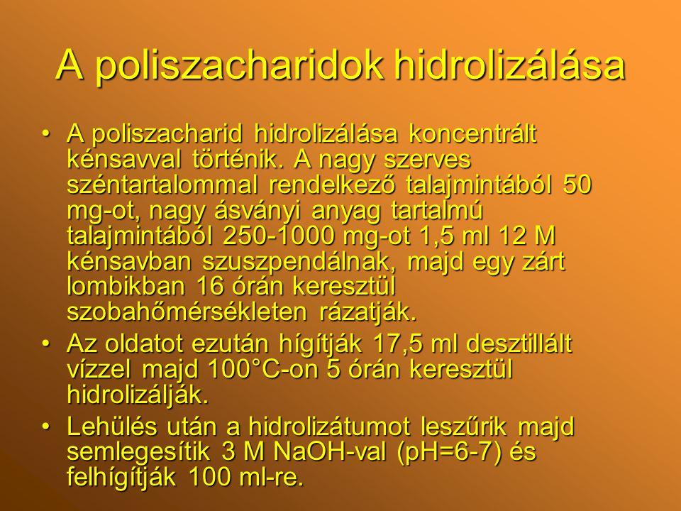 A poliszacharidok hidrolizálása A poliszacharid hidrolizálása koncentrált kénsavval történik.