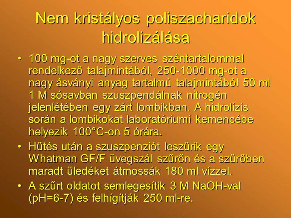 Nem kristályos poliszacharidok hidrolizálása 100 mg-ot a nagy szerves széntartalommal rendelkező talajmintából, 250-1000 mg-ot a nagy ásványi anyag tartalmú talajmintából 50 ml 1 M sósavban szuszpendálnak nitrogén jelenlétében egy zárt lombikban.