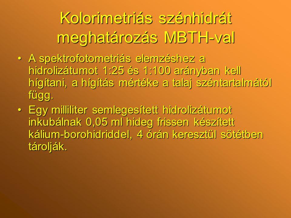 Kolorimetriás szénhidrát meghatározás MBTH-val A spektrofotometriás elemzéshez a hidrolizátumot 1:25 és 1:100 arányban kell hígítani, a hígítás mértéke a talaj széntartalmától függ.A spektrofotometriás elemzéshez a hidrolizátumot 1:25 és 1:100 arányban kell hígítani, a hígítás mértéke a talaj széntartalmától függ.