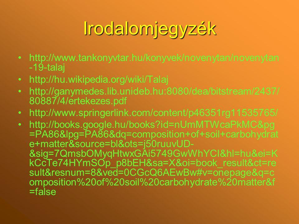 Irodalomjegyzék http://www.tankonyvtar.hu/konyvek/novenytan/novenytan -19-talaj http://hu.wikipedia.org/wiki/Talaj http://ganymedes.lib.unideb.hu:8080/dea/bitstream/2437/ 80887/4/ertekezes.pdf http://www.springerlink.com/content/p46351rg11535765/ http://books.google.hu/books id=nUmMTWcaPkMC&pg =PA86&lpg=PA86&dq=composition+of+soil+carbohydrat e+matter&source=bl&ots=j50ruuvUD- &sig=7QmsbOMyqHtwxGAi5749GwWhYCI&hl=hu&ei=K kCcTe74HYmSOp_p8bEH&sa=X&oi=book_result&ct=re sult&resnum=8&ved=0CGcQ6AEwBw#v=onepage&q=c omposition%20of%20soil%20carbohydrate%20matter&f =false