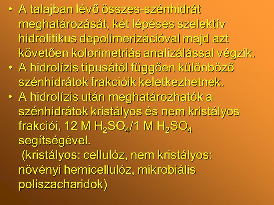 Irodalomjegyzék http://www.tankonyvtar.hu/konyvek/novenytan/novenytan -19-talaj http://hu.wikipedia.org/wiki/Talaj http://ganymedes.lib.unideb.hu:8080/dea/bitstream/2437/ 80887/4/ertekezes.pdf http://www.springerlink.com/content/p46351rg11535765/ http://books.google.hu/books?id=nUmMTWcaPkMC&pg =PA86&lpg=PA86&dq=composition+of+soil+carbohydrat e+matter&source=bl&ots=j50ruuvUD- &sig=7QmsbOMyqHtwxGAi5749GwWhYCI&hl=hu&ei=K kCcTe74HYmSOp_p8bEH&sa=X&oi=book_result&ct=re sult&resnum=8&ved=0CGcQ6AEwBw#v=onepage&q=c omposition%20of%20soil%20carbohydrate%20matter&f =false