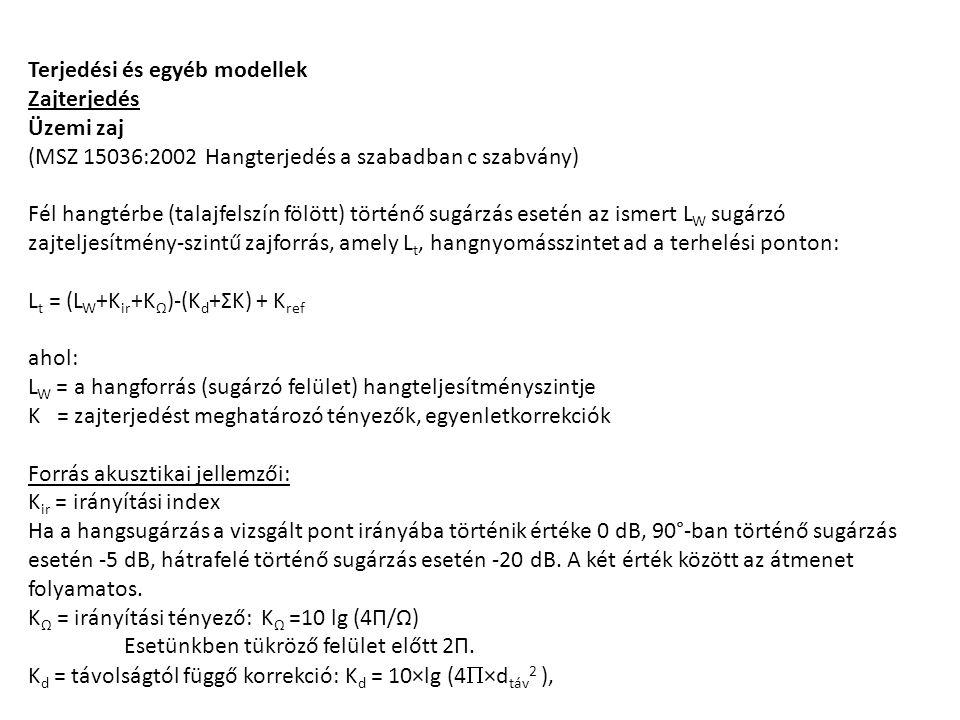 Terjedési és egyéb modellek Zajterjedés Üzemi zaj (MSZ 15036:2002 Hangterjedés a szabadban c szabvány) Fél hangtérbe (talajfelszín fölött) történő sug