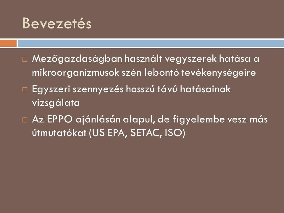 Szén lebontás: szerves anyag átalakítása szervetlen végtermékké (CO 2 ) mikroorganizmusok által EC x (Effective Concentration): a vizsgált anyag azon koncentrációja, mely x % gátlást okoz a szén lebontásában (EC 50, EC 25, EC 10 ) Alapfogalmak