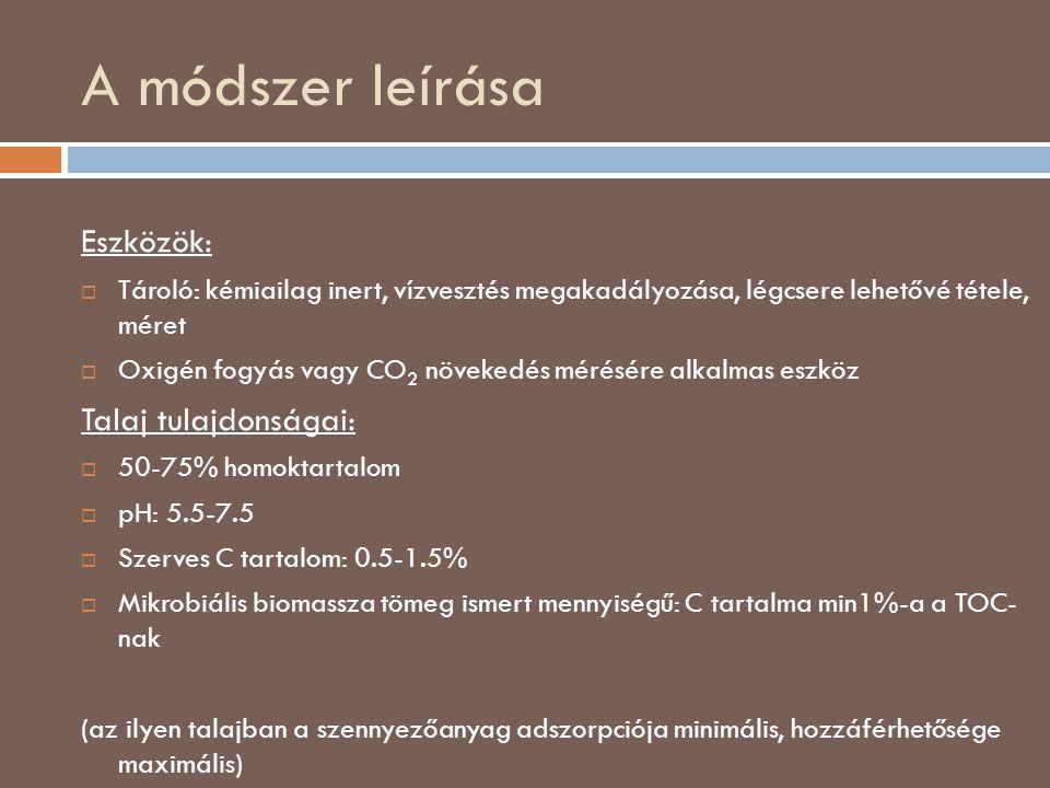 A módszer leírása Eszközök:  Tároló: kémiailag inert, vízvesztés megakadályozása, légcsere lehetővé tétele, méret  Oxigén fogyás vagy CO 2 növekedés mérésére alkalmas eszköz Talaj tulajdonságai:  50-75% homoktartalom  pH: 5.5-7.5  Szerves C tartalom: 0.5-1.5%  Mikrobiális biomassza tömeg ismert mennyiségű: C tartalma min1%-a a TOC- nak (az ilyen talajban a szennyezőanyag adszorpciója minimális, hozzáférhetősége maximális)