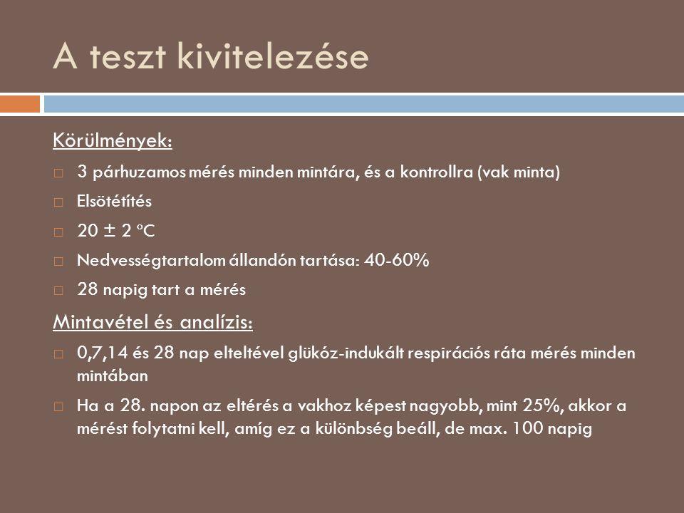 A teszt kivitelezése Körülmények: □ 3 párhuzamos mérés minden mintára, és a kontrollra (vak minta) □ Elsötétítés □ 20 ± 2 ºC □ Nedvességtartalom állandón tartása: 40-60% □ 28 napig tart a mérés Mintavétel és analízis: □ 0,7,14 és 28 nap elteltével glükóz-indukált respirációs ráta mérés minden mintában □ Ha a 28.