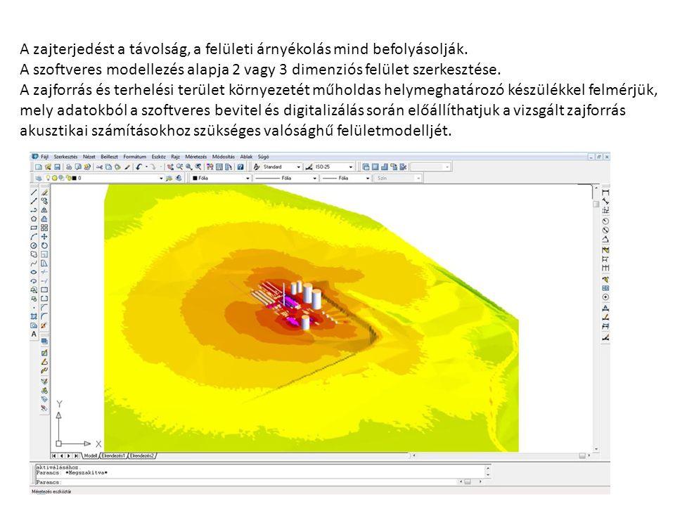 A zajterjedést a távolság, a felületi árnyékolás mind befolyásolják. A szoftveres modellezés alapja 2 vagy 3 dimenziós felület szerkesztése. A zajforr