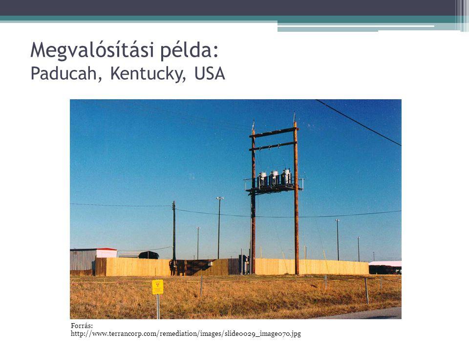 Megvalósítási példa: Paducah, Kentucky, USA Forrás: http://www.terrancorp.com/remediation/images/slide0029_image070.jpg