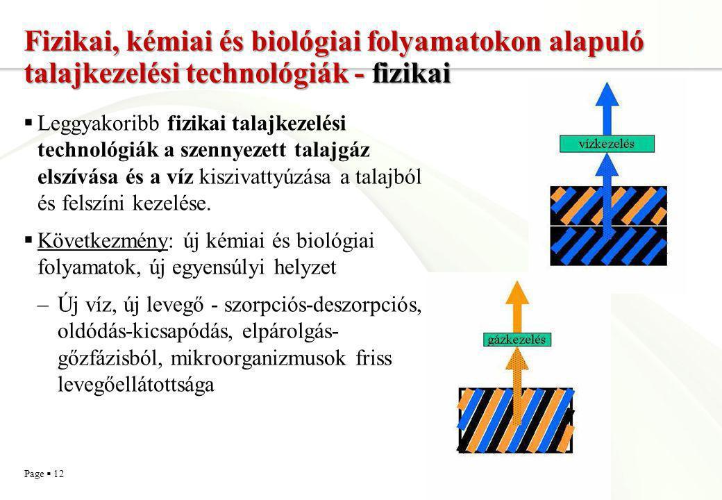 Page  12 Fizikai, kémiai és biológiai folyamatokon alapuló talajkezelési technológiák - fizikai  Leggyakoribb fizikai talajkezelési technológiák a s