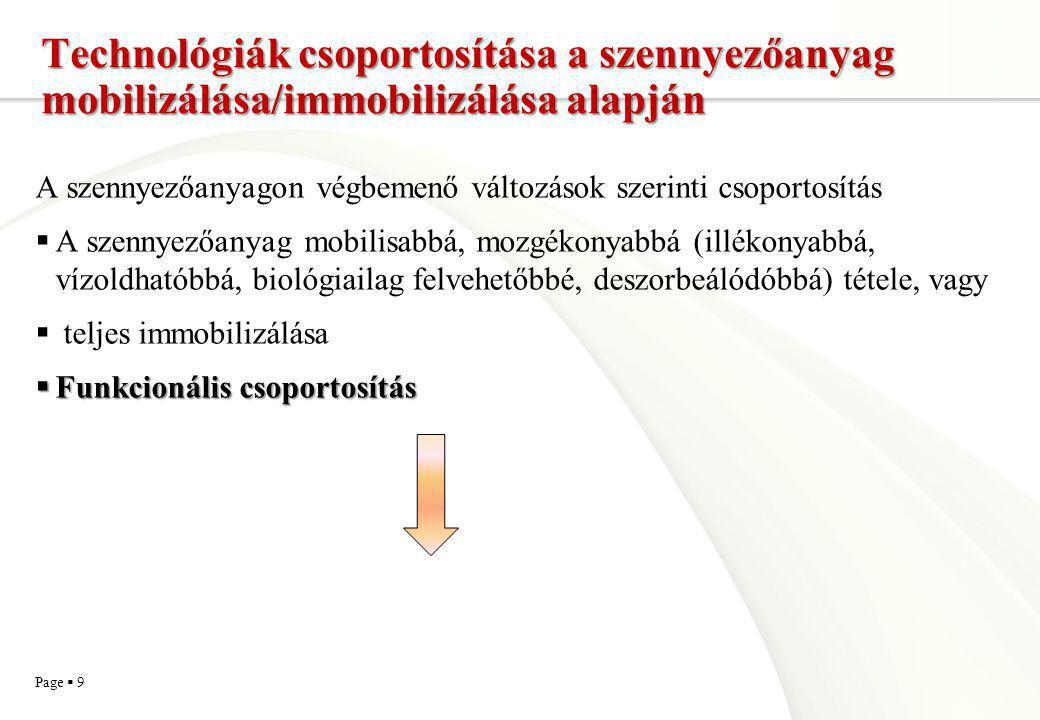 Page  9 Technológiák csoportosítása a szennyezőanyag mobilizálása/immobilizálása alapján A szennyezőanyagon végbemenő változások szerinti csoportosít