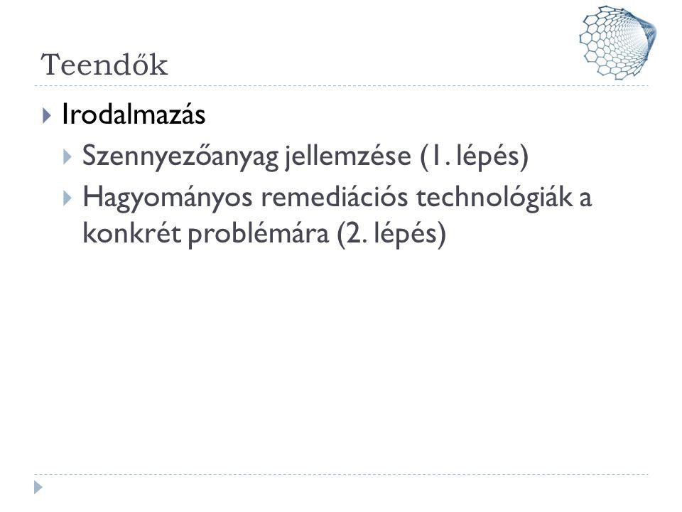 Teendők  Irodalmazás  Szennyezőanyag jellemzése (1. lépés)  Hagyományos remediációs technológiák a konkrét problémára (2. lépés)
