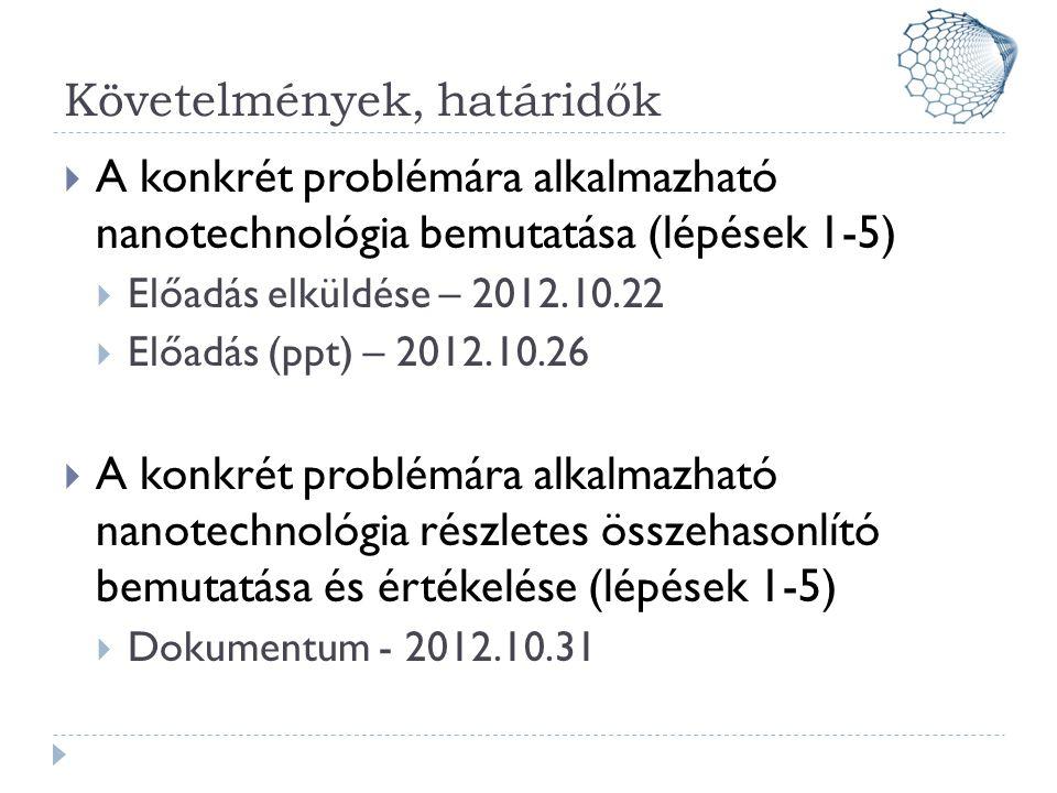 Követelmények, határidők  A konkrét problémára alkalmazható nanotechnológia bemutatása (lépések 1-5)  Előadás elküldése – 2012.10.22  Előadás (ppt) – 2012.10.26  A konkrét problémára alkalmazható nanotechnológia részletes összehasonlító bemutatása és értékelése (lépések 1-5)  Dokumentum - 2012.10.31
