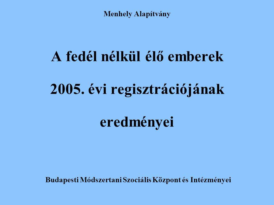 Menhely Alapítvány A fedél nélkül élő emberek 2005. évi regisztrációjának eredményei Budapesti Módszertani Szociális Központ és Intézményei