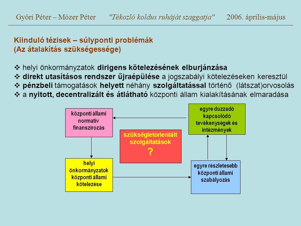 Győri Péter – Mózer Péter Tékozló koldus ruháját szaggatja 2006.