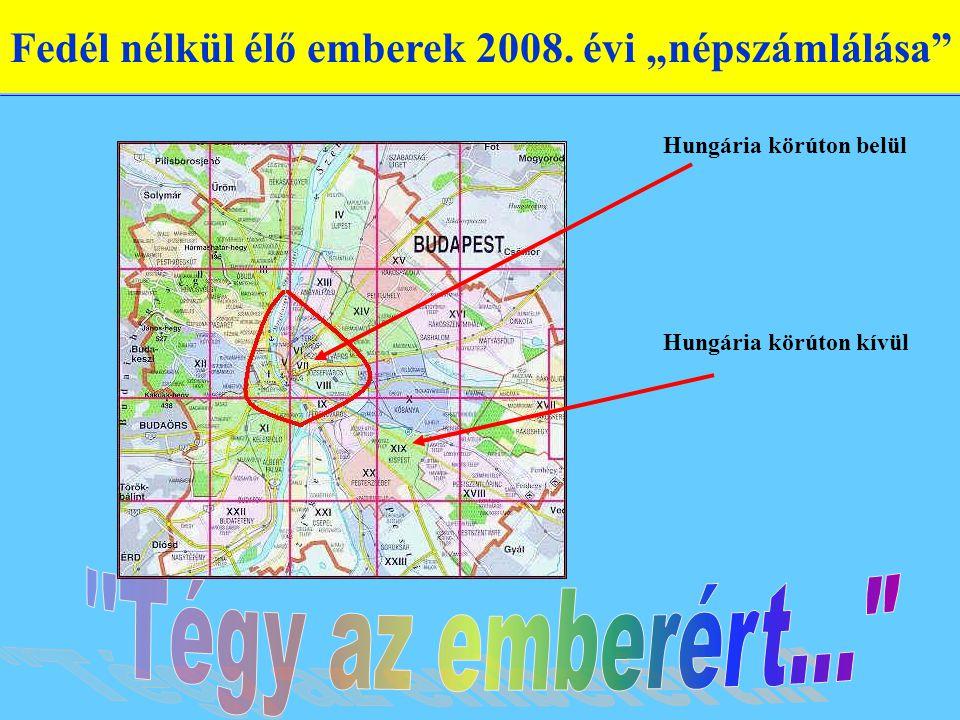 Hungária körúton belül Hungária körúton kívül