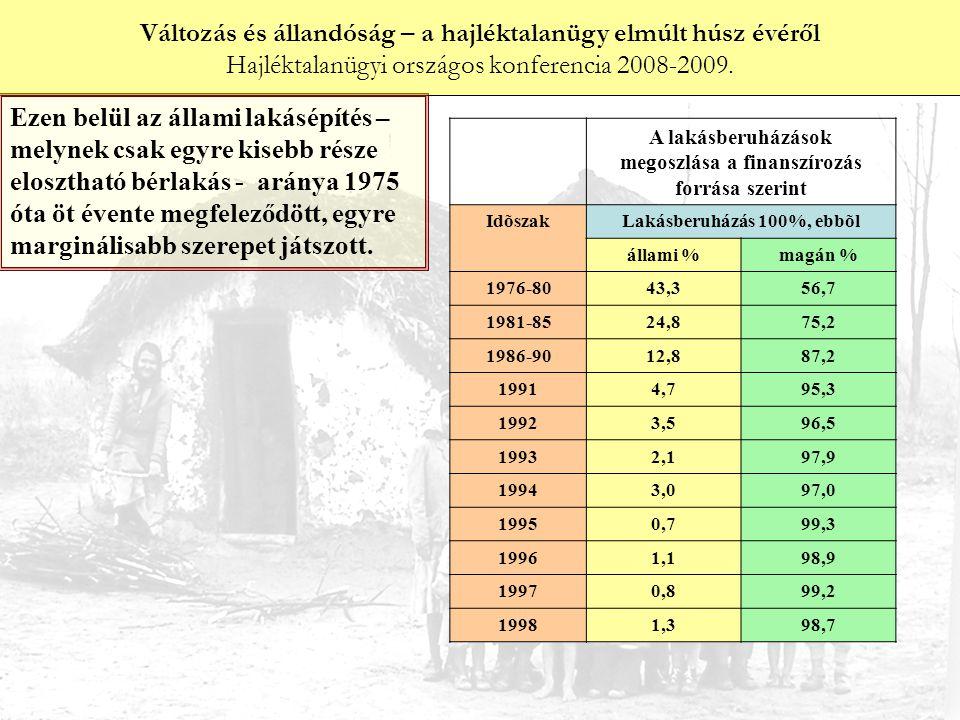 A lakásberuházások megoszlása a finanszírozás forrása szerint IdõszakLakásberuházás 100%, ebbõl állami %magán % 1976-8043,356,7 1981-8524,875,2 1986-9
