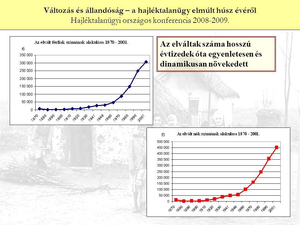 Az elváltak száma hosszú évtizedek óta egyenletesen és dinamikusan növekedett Változás és állandóság – a hajléktalanügy elmúlt húsz évéről Hajléktalanügyi országos konferencia 2008-2009.